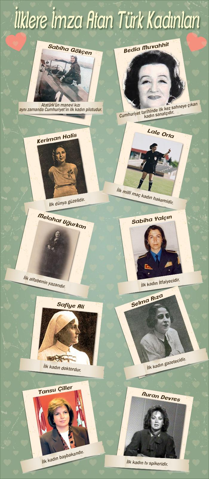 İlklere İmza Atan Türk Kadınları